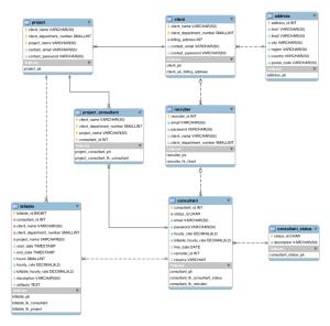 diagram_consult_broer_jsf2